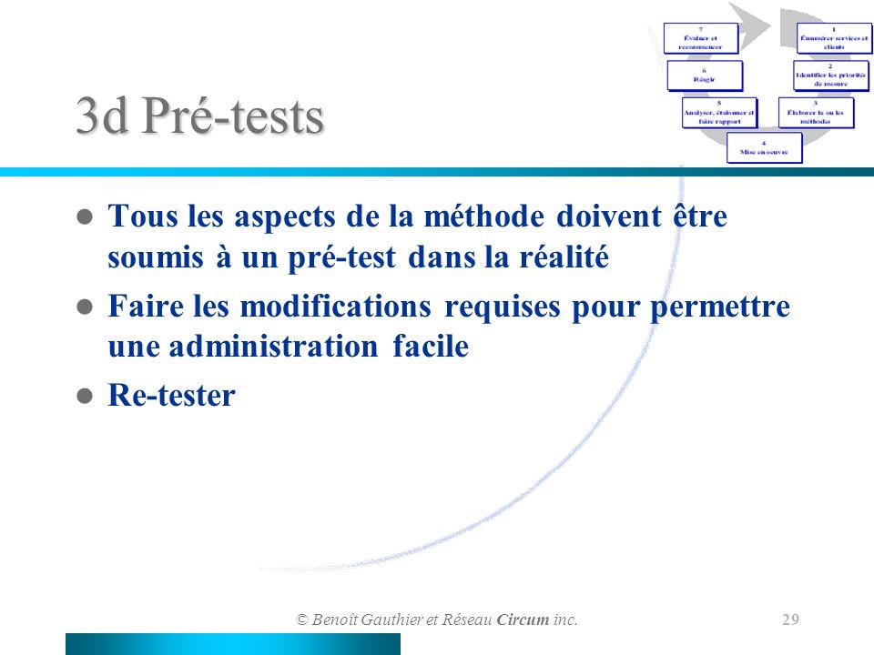 © Benoît Gauthier et Réseau Circum inc. 29 3d Pré-tests Tous les aspects de la méthode doivent être soumis à un pré-test dans la réalité Faire les mod