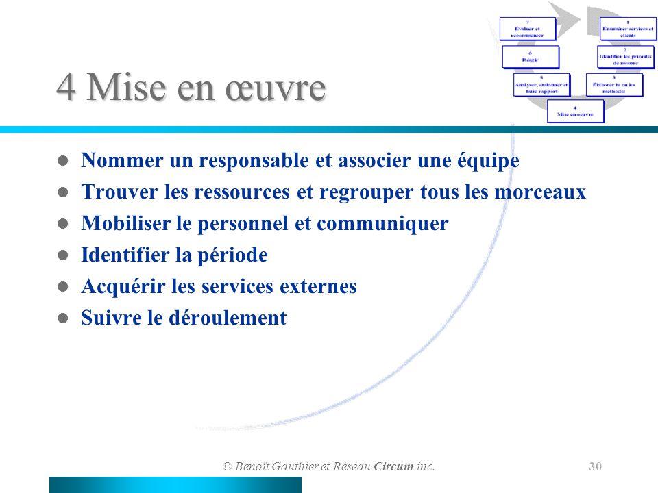 © Benoît Gauthier et Réseau Circum inc. 30 4 Mise en œuvre Nommer un responsable et associer une équipe Trouver les ressources et regrouper tous les m