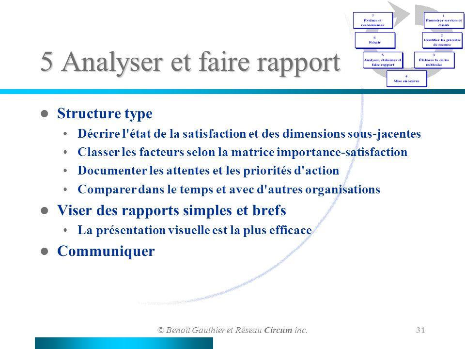 © Benoît Gauthier et Réseau Circum inc. 31 5 Analyser et faire rapport Structure type Décrire l'état de la satisfaction et des dimensions sous-jacente