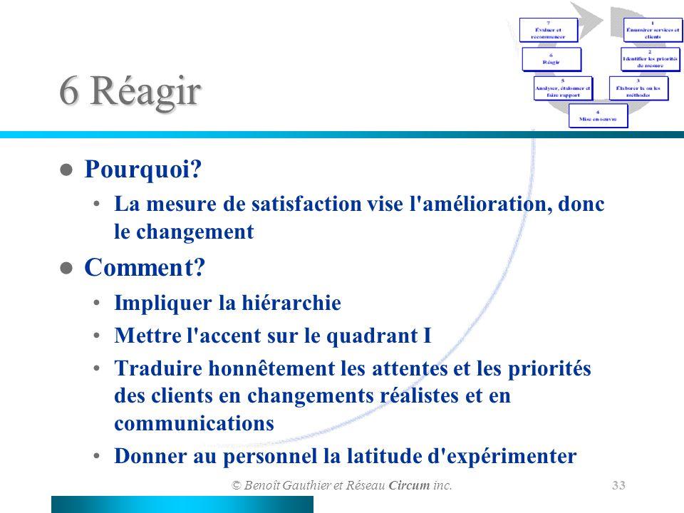 © Benoît Gauthier et Réseau Circum inc. 33 6 Réagir Pourquoi? La mesure de satisfaction vise l'amélioration, donc le changement Comment? Impliquer la