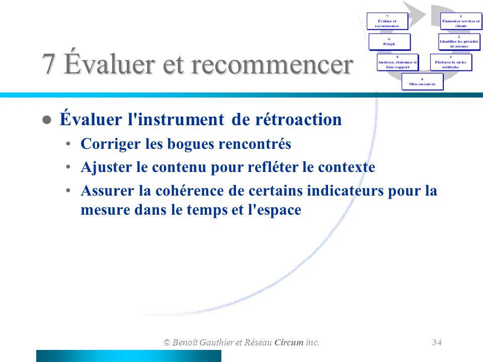 © Benoît Gauthier et Réseau Circum inc. 34 7 Évaluer et recommencer Évaluer l'instrument de rétroaction Corriger les bogues rencontrés Ajuster le cont