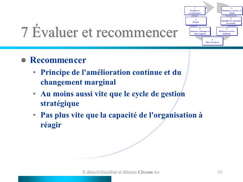 © Benoît Gauthier et Réseau Circum inc. 35 7 Évaluer et recommencer Recommencer Principe de l'amélioration continue et du changement marginal Au moins