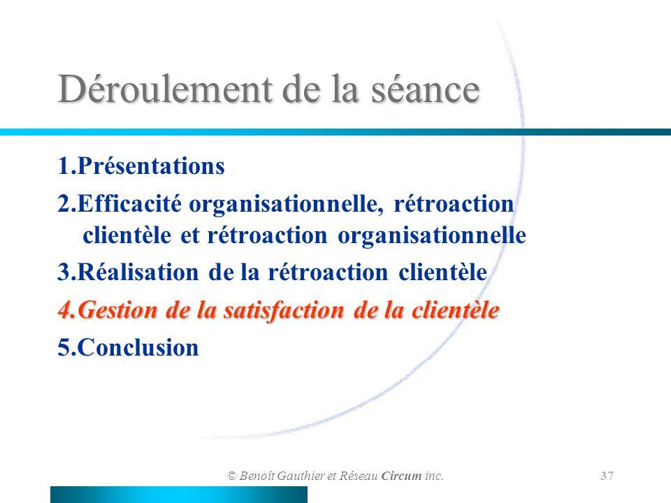 © Benoît Gauthier et Réseau Circum inc. 37 Déroulement de la séance 1.Présentations 2.Efficacité organisationnelle, rétroaction clientèle et rétroacti