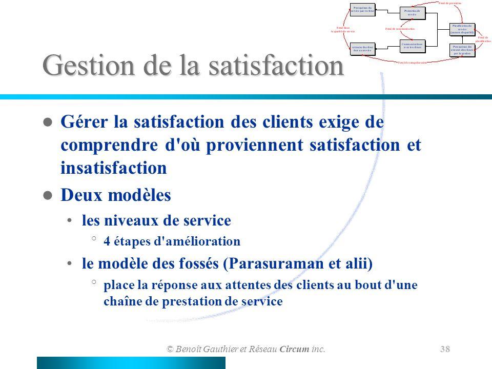 © Benoît Gauthier et Réseau Circum inc. 38 Gestion de la satisfaction Gérer la satisfaction des clients exige de comprendre d'où proviennent satisfact