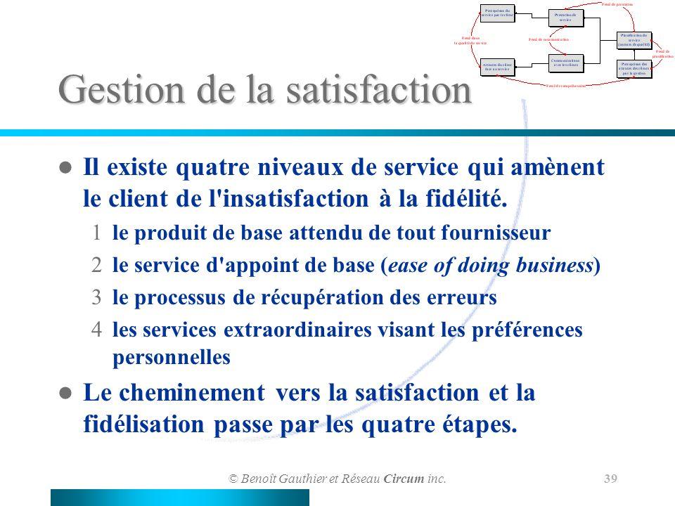 © Benoît Gauthier et Réseau Circum inc. 39 Gestion de la satisfaction Il existe quatre niveaux de service qui amènent le client de l'insatisfaction à