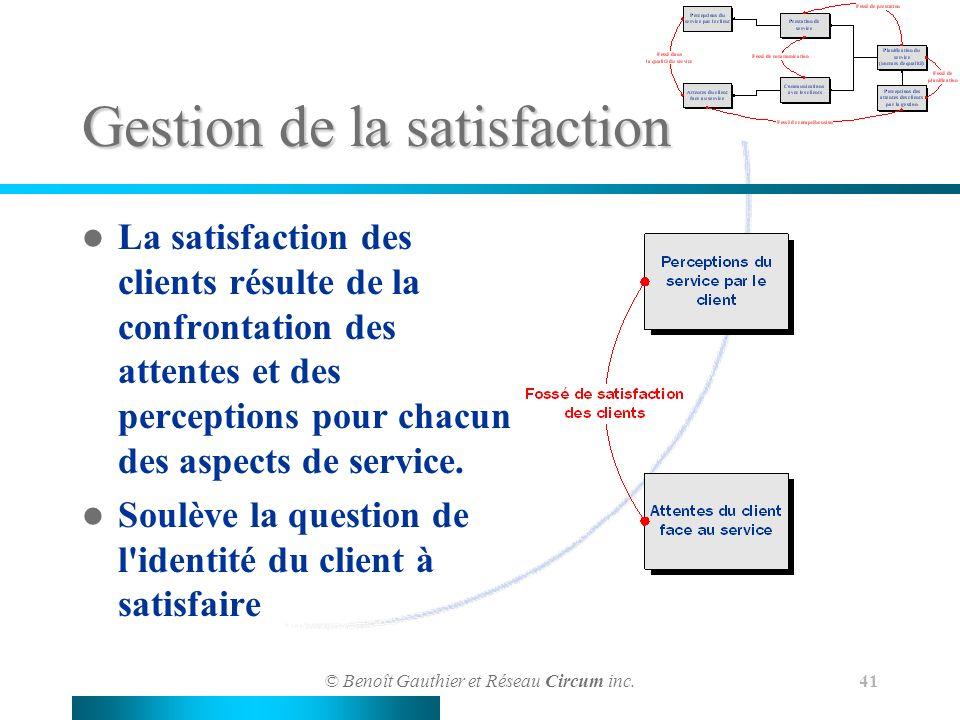 © Benoît Gauthier et Réseau Circum inc. 41 Gestion de la satisfaction La satisfaction des clients résulte de la confrontation des attentes et des perc
