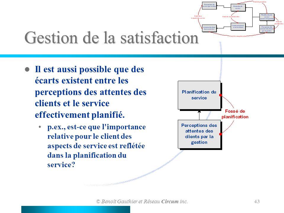 © Benoît Gauthier et Réseau Circum inc. 43 Gestion de la satisfaction Il est aussi possible que des écarts existent entre les perceptions des attentes