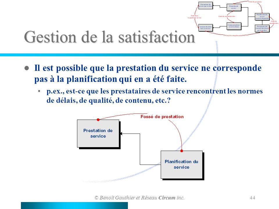 © Benoît Gauthier et Réseau Circum inc. 44 Gestion de la satisfaction Il est possible que la prestation du service ne corresponde pas à la planificati