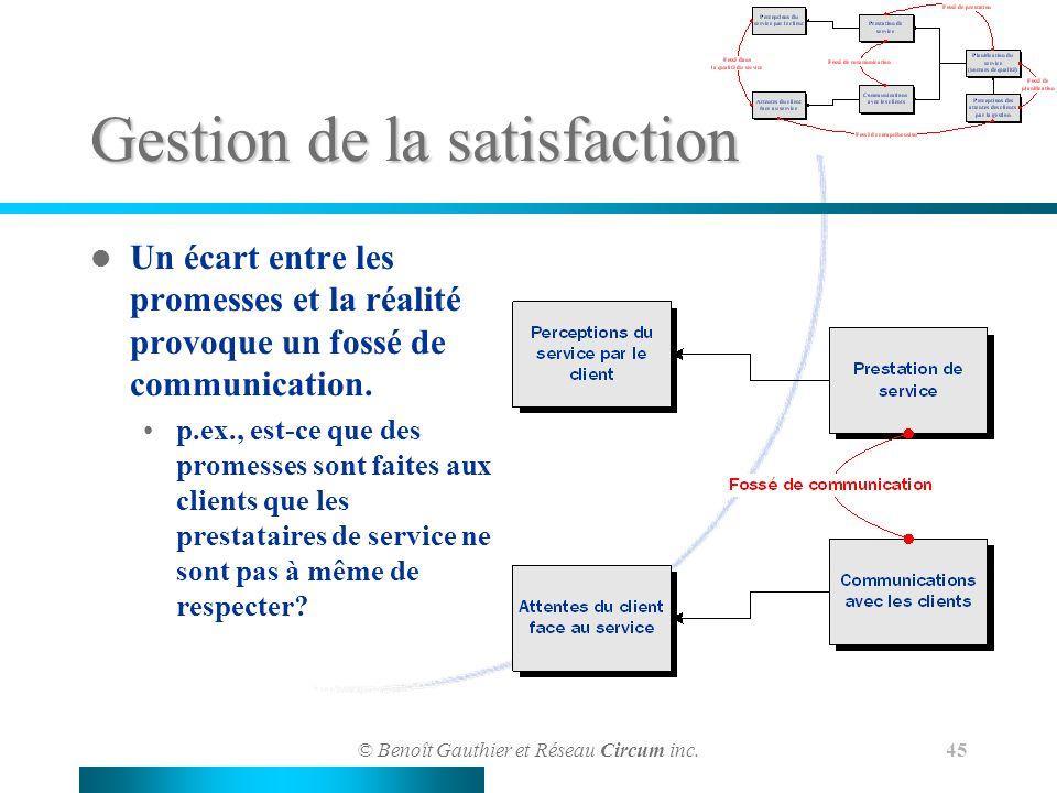 © Benoît Gauthier et Réseau Circum inc. 45 Gestion de la satisfaction Un écart entre les promesses et la réalité provoque un fossé de communication. p
