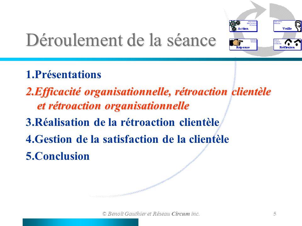 © Benoît Gauthier et Réseau Circum inc. 5 Déroulement de la séance 1.Présentations 2.Efficacité organisationnelle, rétroaction clientèle et rétroactio