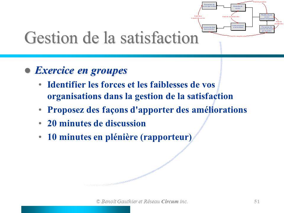 © Benoît Gauthier et Réseau Circum inc. 51 Gestion de la satisfaction Exercice en groupes Exercice en groupes Identifier les forces et les faiblesses