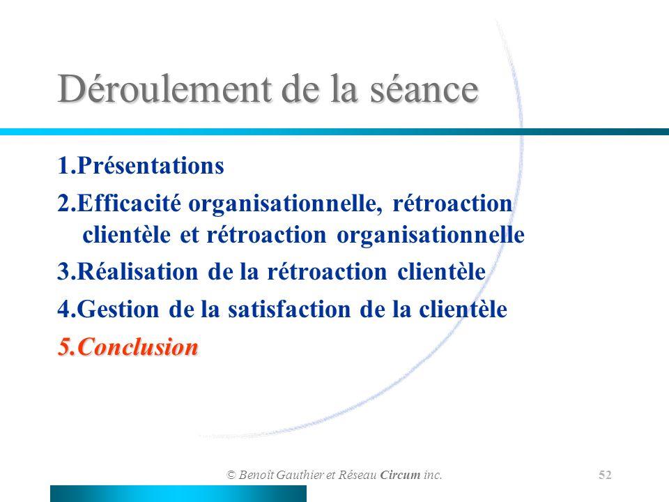 © Benoît Gauthier et Réseau Circum inc. 52 Déroulement de la séance 1.Présentations 2.Efficacité organisationnelle, rétroaction clientèle et rétroacti