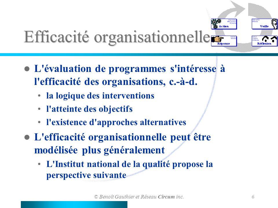 © Benoît Gauthier et Réseau Circum inc. 6 L'évaluation de programmes s'intéresse à l'efficacité des organisations, c.-à-d. la logique des intervention