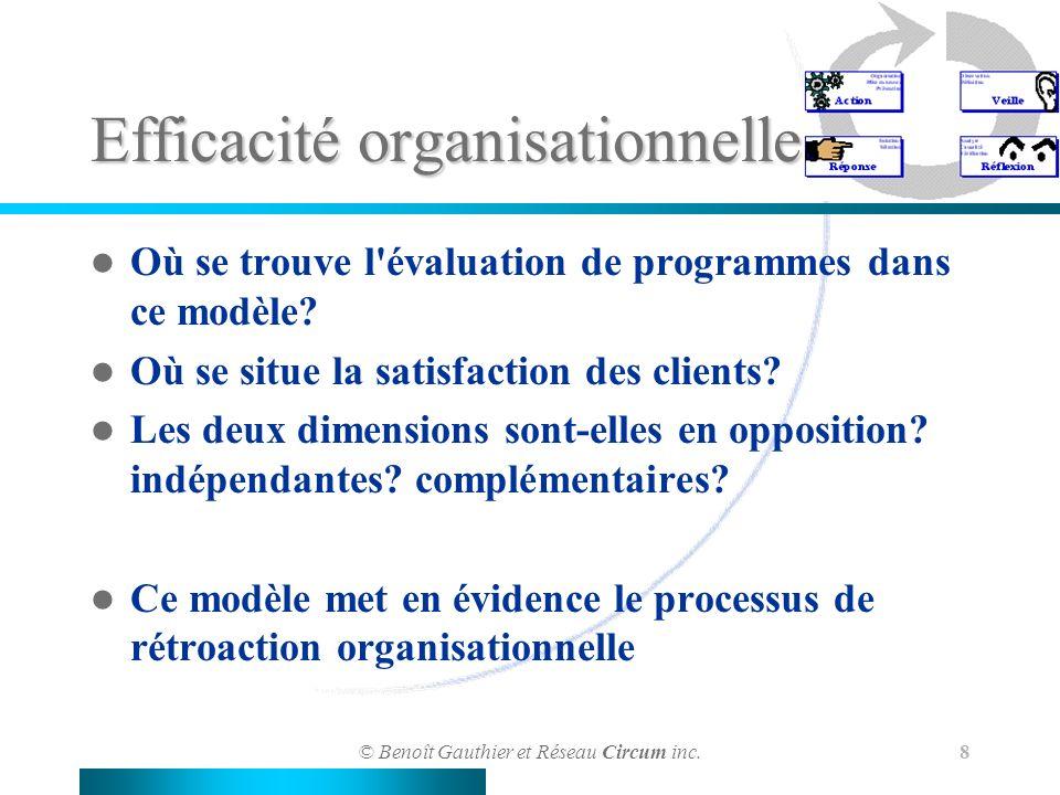 8 Efficacité organisationnelle Où se trouve l'évaluation de programmes dans ce modèle? Où se situe la satisfaction des clients? Les deux dimensions so