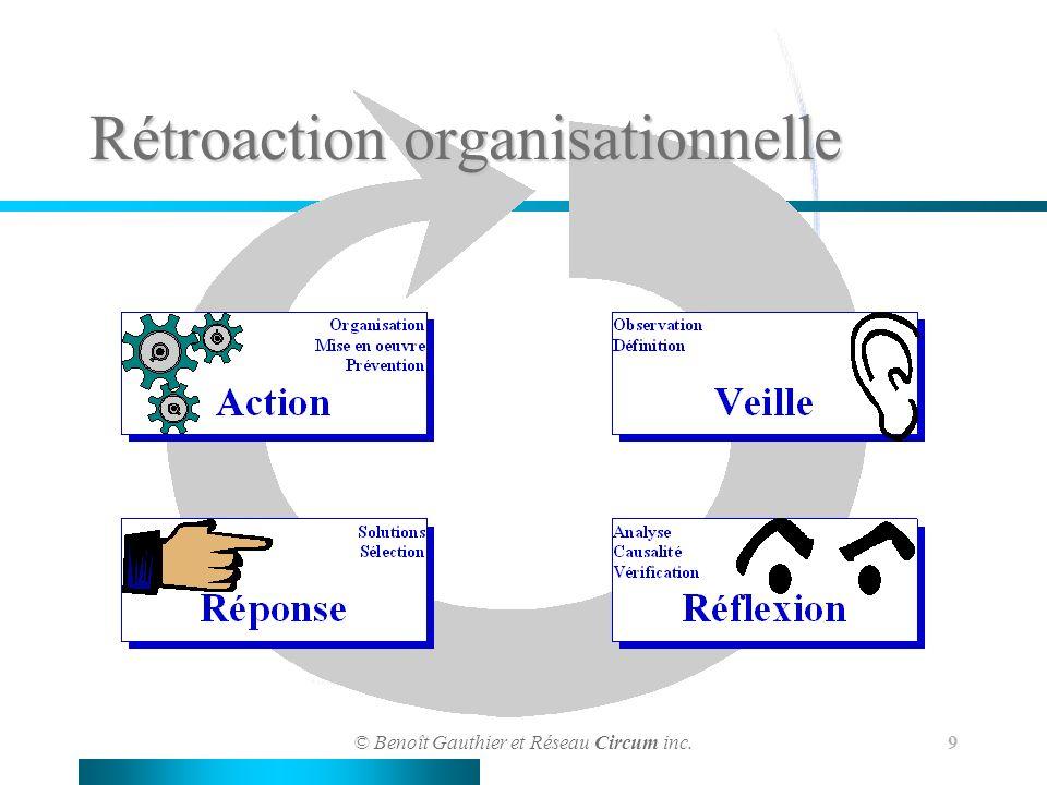 © Benoît Gauthier et Réseau Circum inc. 9 Rétroaction organisationnelle