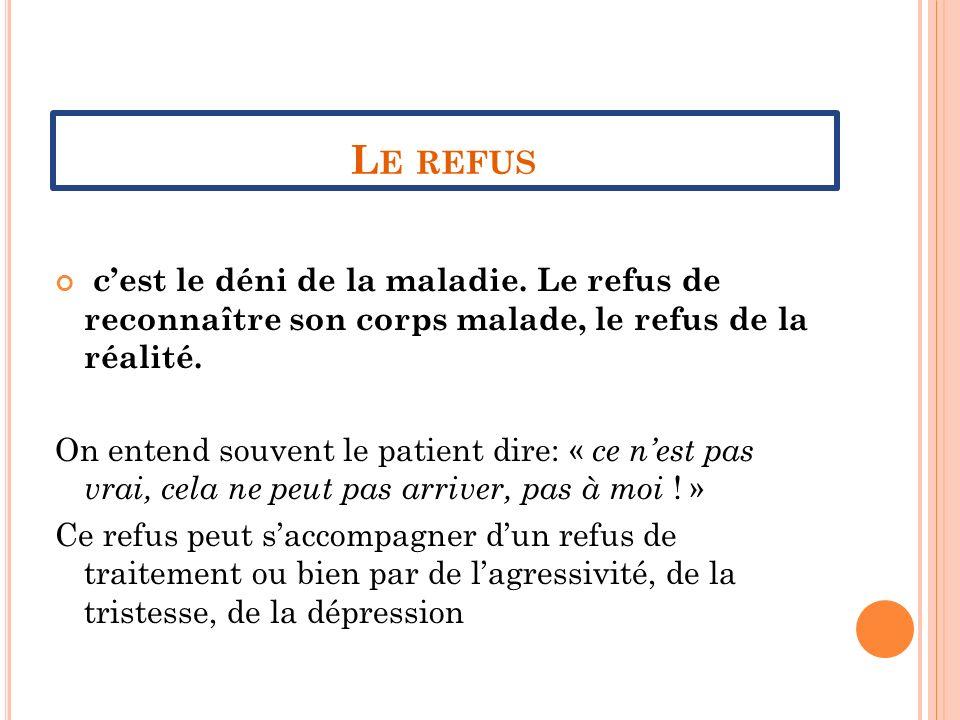 L E REFUS cest le déni de la maladie. Le refus de reconnaître son corps malade, le refus de la réalité. On entend souvent le patient dire: « ce nest p