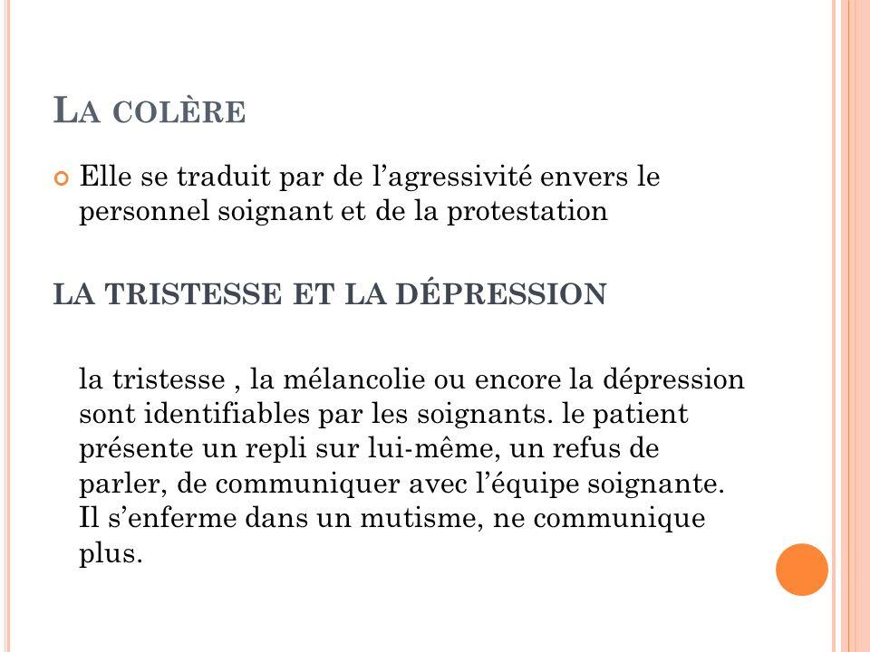 L A COLÈRE Elle se traduit par de lagressivité envers le personnel soignant et de la protestation LA TRISTESSE ET LA DÉPRESSION la tristesse, la mélan