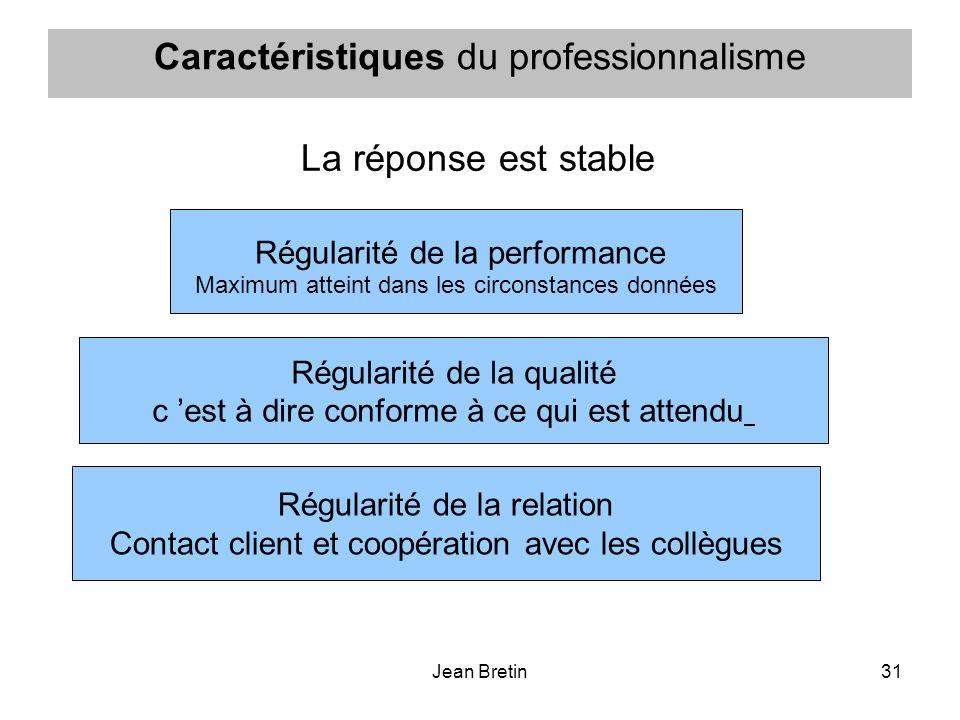 Jean Bretin31 Caractéristiques du professionnalisme Régularité de la performance Maximum atteint dans les circonstances données Régularité de la quali