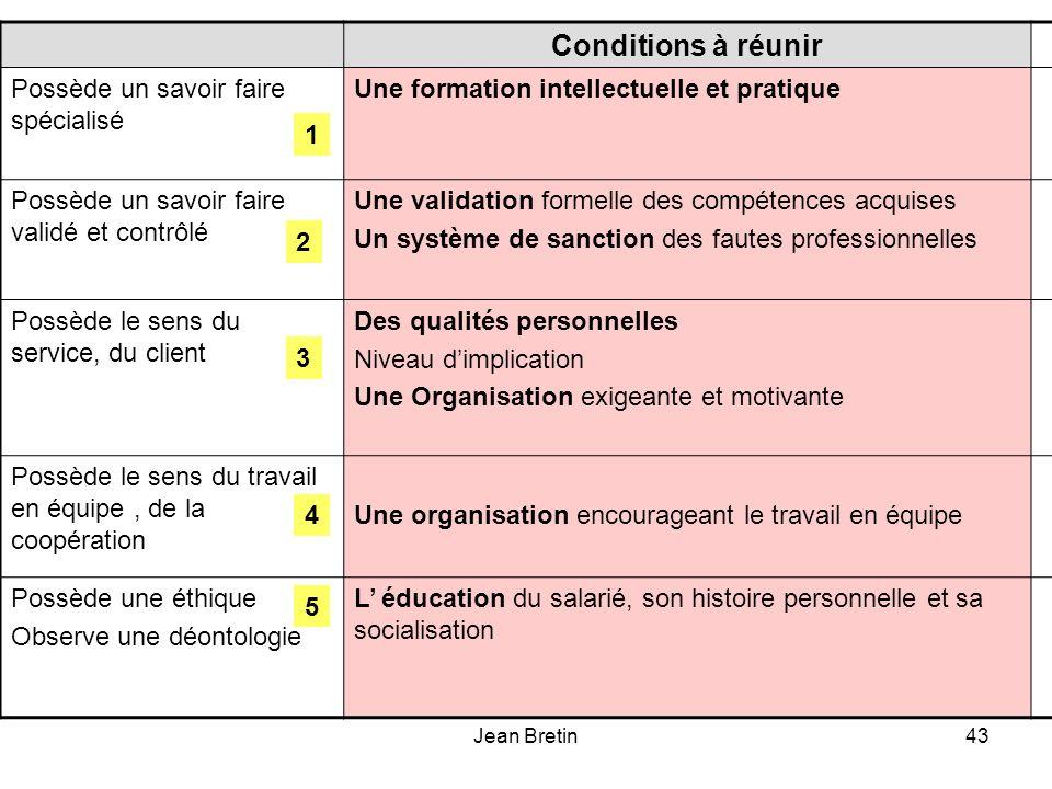 Jean Bretin43 Conditions à réunir Possède un savoir faire spécialisé Une formation intellectuelle et pratique Possède un savoir faire validé et contrô