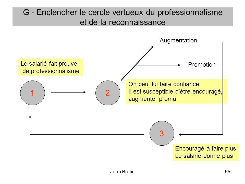 Jean Bretin55 G - Enclencher le cercle vertueux du professionnalisme et de la reconnaissance 12 3 Le salarié fait preuve de professionnalisme On peut