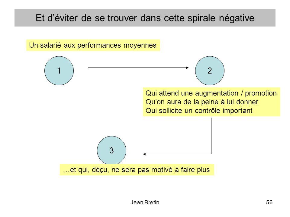Jean Bretin56 Et déviter de se trouver dans cette spirale négative 12 3 Un salarié aux performances moyennes Qui attend une augmentation / promotion Q