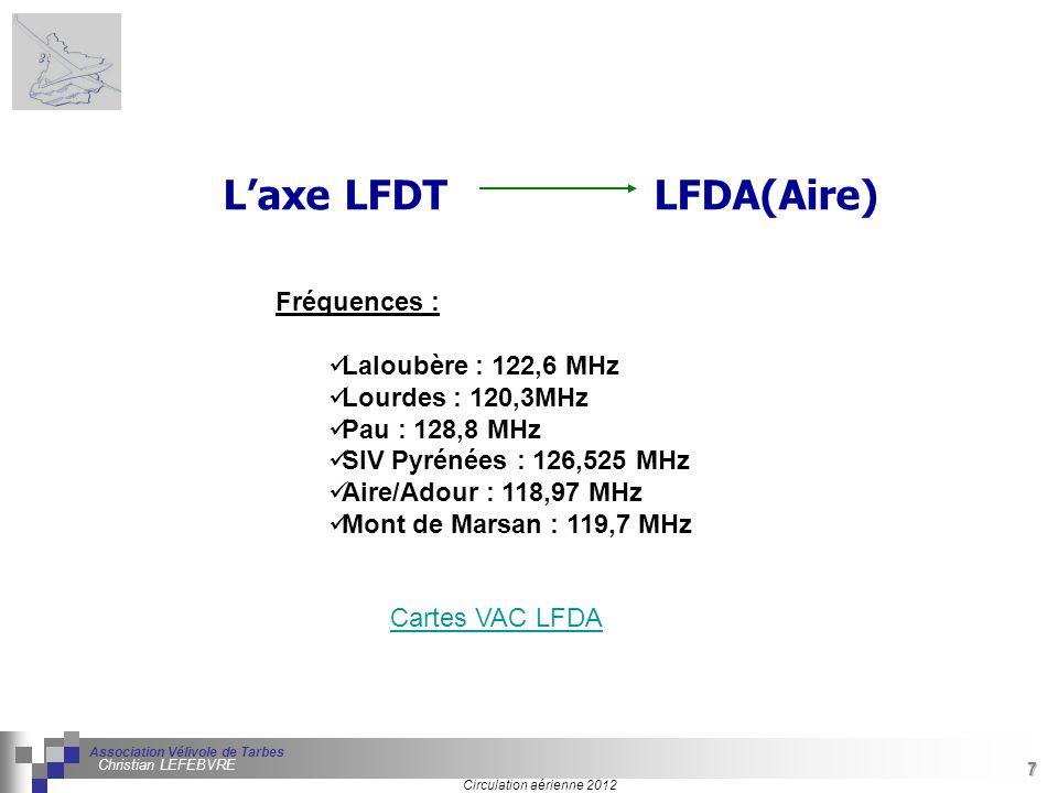 7 Séminaire « Définition de Produits » : méthodologie de définition dune pièce GREC INITIALES Circulation aérienne 2012 Association Vélivole de Tarbes