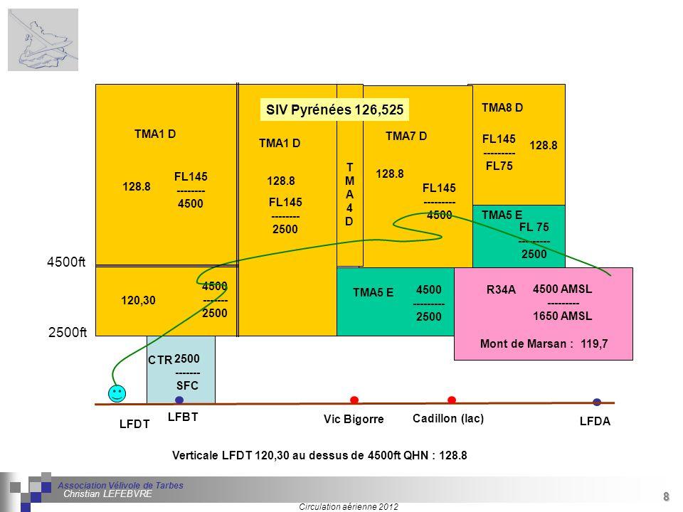 8 Séminaire « Définition de Produits » : méthodologie de définition dune pièce GREC INITIALES Circulation aérienne 2012 Association Vélivole de Tarbes