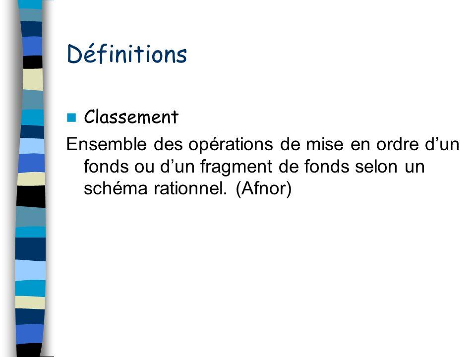 Définitions Classement Ensemble des opérations de mise en ordre dun fonds ou dun fragment de fonds selon un schéma rationnel. (Afnor)
