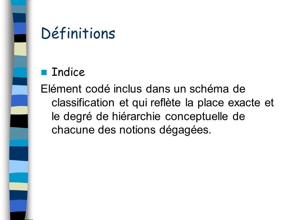 Définitions Indice Elément codé inclus dans un schéma de classification et qui reflète la place exacte et le degré de hiérarchie conceptuelle de chacu