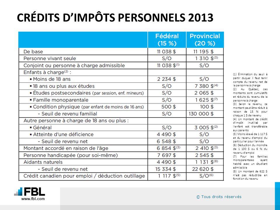 © Tous droits réservés CRÉDITS DIMPÔTS PERSONNELS 2013 (1) Élimination du seuil à partir duquel il faut tenir compte du revenu net de la personne à ch