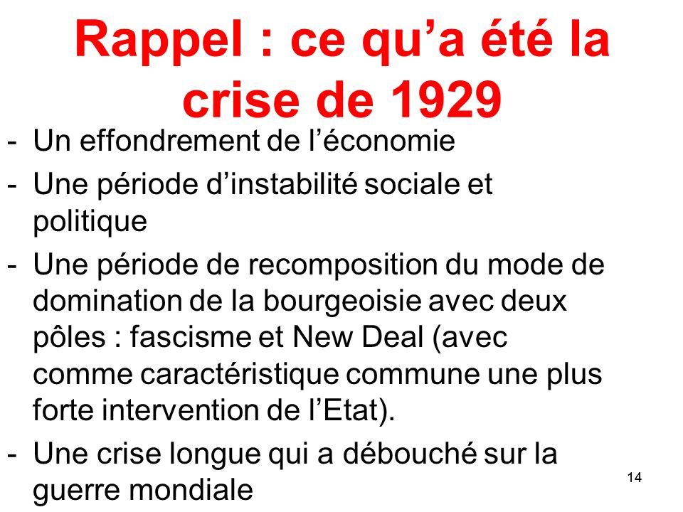 14 Rappel : ce qua été la crise de 1929 -Un effondrement de léconomie -Une période dinstabilité sociale et politique -Une période de recomposition du
