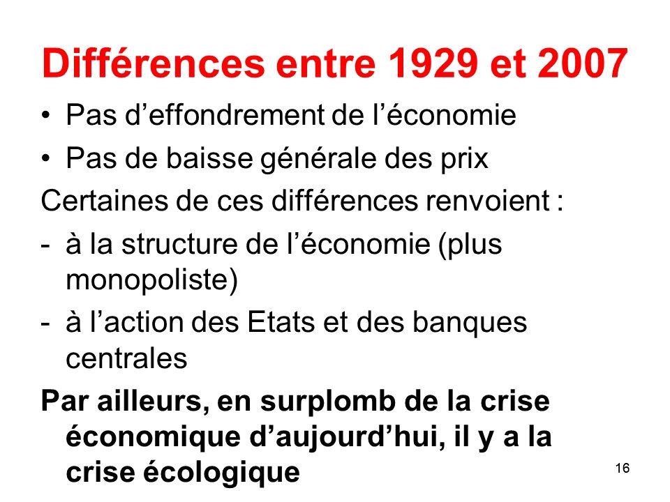 16 Différences entre 1929 et 2007 Pas deffondrement de léconomie Pas de baisse générale des prix Certaines de ces différences renvoient : -à la struct