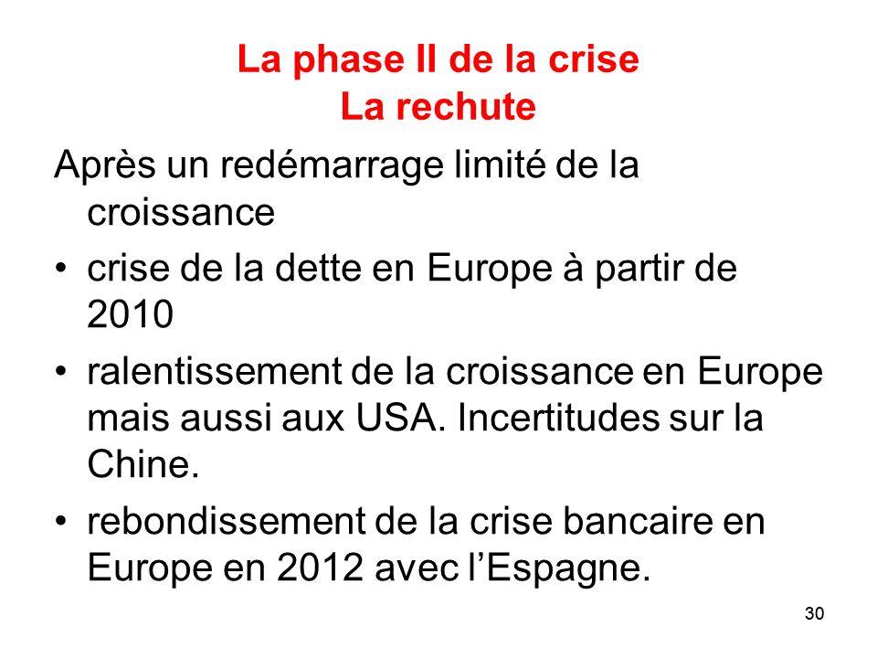 30 La phase II de la crise La rechute Après un redémarrage limité de la croissance crise de la dette en Europe à partir de 2010 ralentissement de la c
