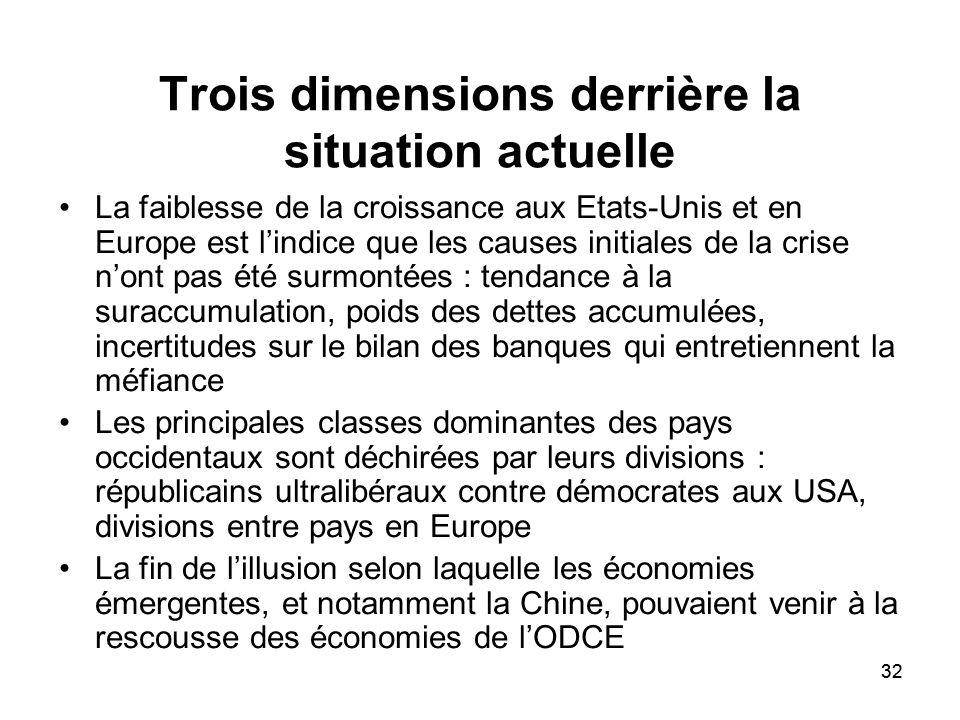 32 Trois dimensions derrière la situation actuelle La faiblesse de la croissance aux Etats-Unis et en Europe est lindice que les causes initiales de l