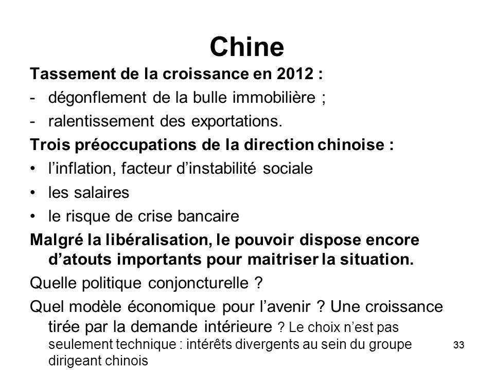 33 Chine Tassement de la croissance en 2012 : -dégonflement de la bulle immobilière ; -ralentissement des exportations. Trois préoccupations de la dir