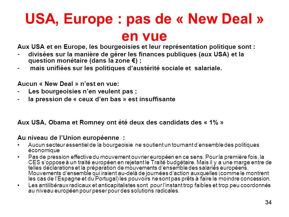 34 USA, Europe : pas de « New Deal » en vue Aux USA et en Europe, les bourgeoisies et leur représentation politique sont : -divisées sur la manière de