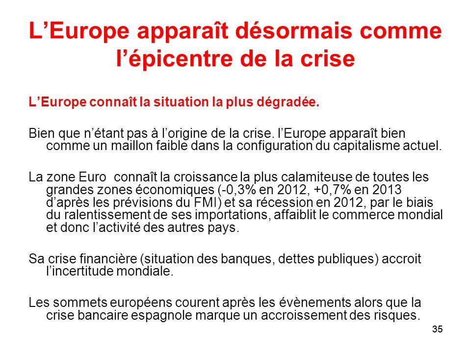 35 LEurope apparaît désormais comme lépicentre de la crise LEurope connaît la situation la plus dégradée. Bien que nétant pas à lorigine de la crise.