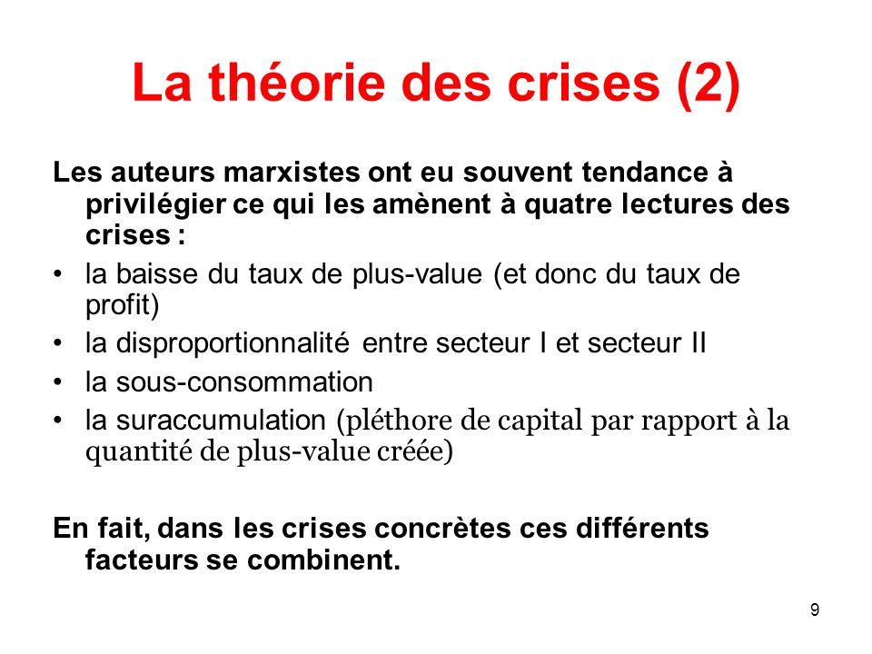 9 La théorie des crises (2) Les auteurs marxistes ont eu souvent tendance à privilégier ce qui les amènent à quatre lectures des crises : la baisse du