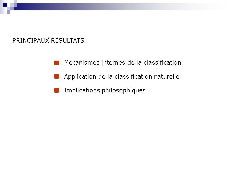 Mécanismes internes de la classification Application de la classification naturelle Implications philosophiques PRINCIPAUX RÉSULTATS