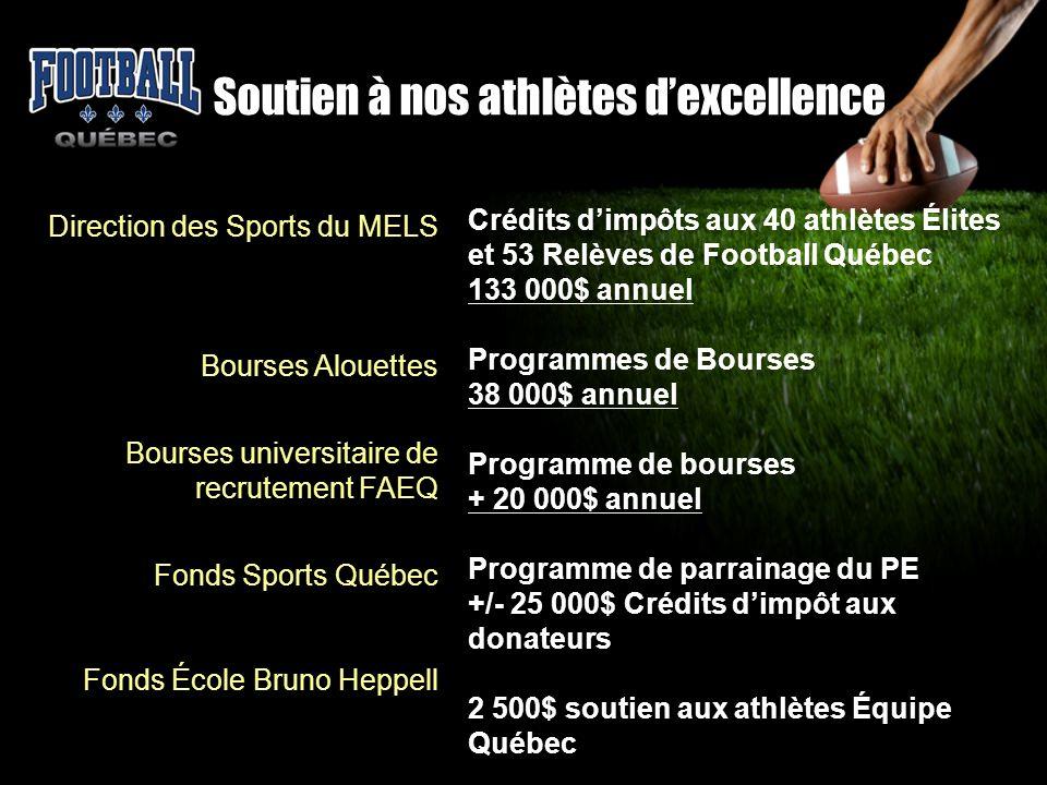 Soutien à nos athlètes dexcellence Direction des Sports du MELS Bourses Alouettes Bourses universitaire de recrutement FAEQ Fonds Sports Québec Fonds