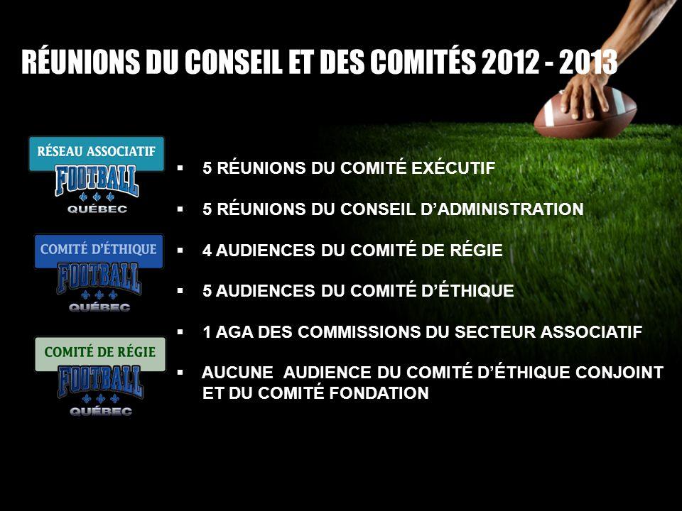 RÉUNIONS DU CONSEIL ET DES COMITÉS 2012 - 2013 5 RÉUNIONS DU COMITÉ EXÉCUTIF 5 RÉUNIONS DU CONSEIL DADMINISTRATION 4 AUDIENCES DU COMITÉ DE RÉGIE 5 AU