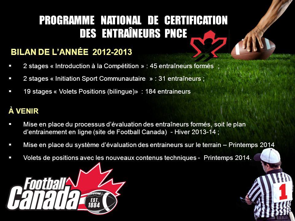 PROGRAMME NATIONAL DE CERTIFICATION DES ENTRAÎNEURS PNCE BILAN DE LANNÉE 2012-2013 2 stages « Introduction à la Compétition » : 45 entraîneurs formés