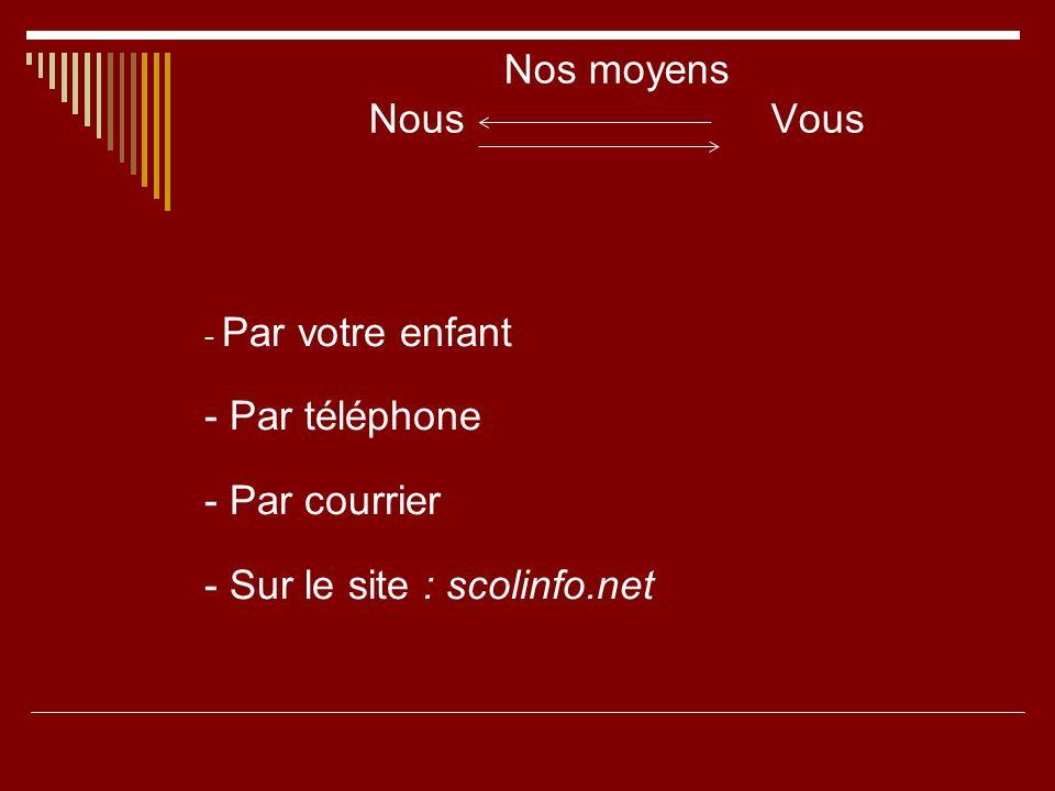 Nos moyens Nous Vous - Par votre enfant - Par téléphone - Par courrier - Sur le site : scolinfo.net