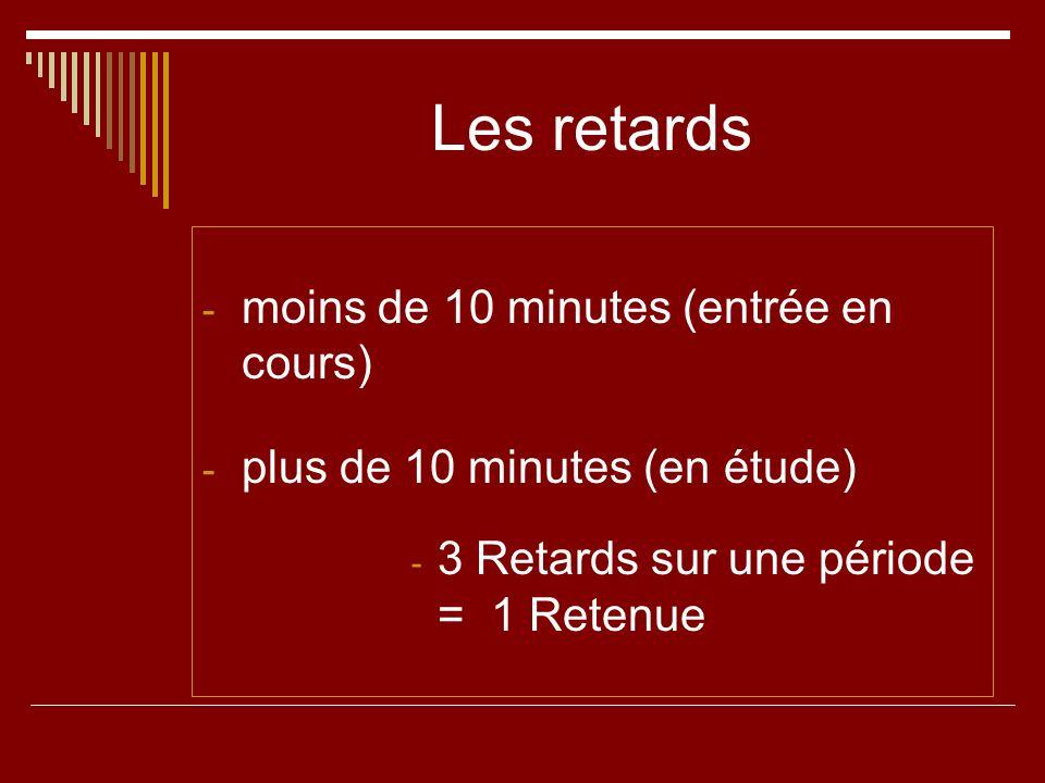 Les retards - moins de 10 minutes (entrée en cours) - plus de 10 minutes (en étude) - 3 Retards sur une période = 1 Retenue