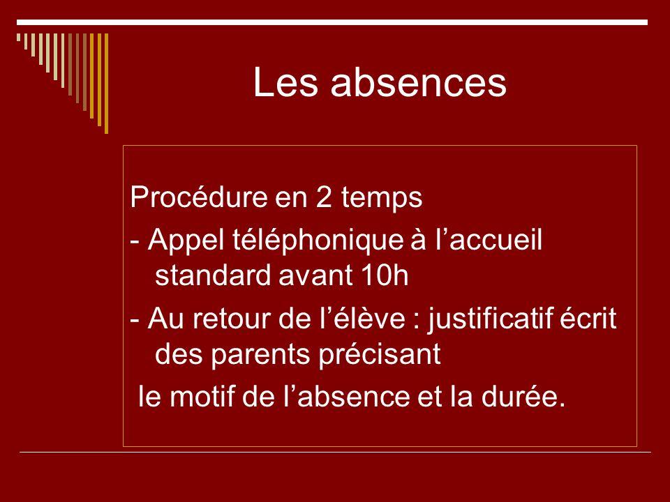 Les absences Procédure en 2 temps - Appel téléphonique à laccueil standard avant 10h - Au retour de lélève : justificatif écrit des parents précisant