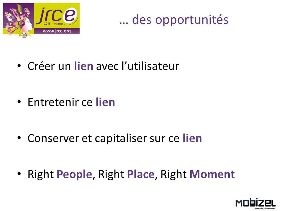 … des opportunités Créer un lien avec lutilisateur Entretenir ce lien Conserver et capitaliser sur ce lien Right People, Right Place, Right Moment