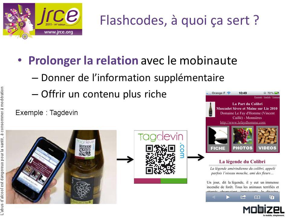 Flashcodes, à quoi ça sert ? Prolonger la relation avec le mobinaute – Donner de linformation supplémentaire – Offrir un contenu plus riche Exemple :
