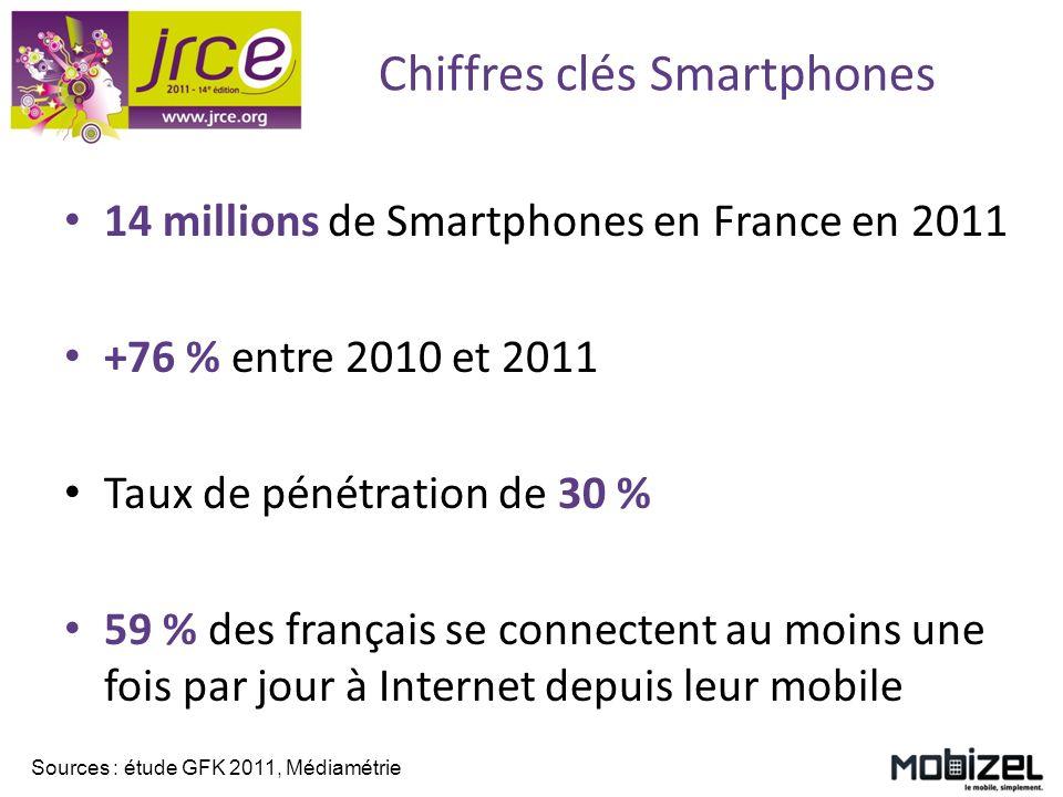 Cas détude : lapplication des JRCE Une application mobile dédiée au salon Guider Informer Organiser