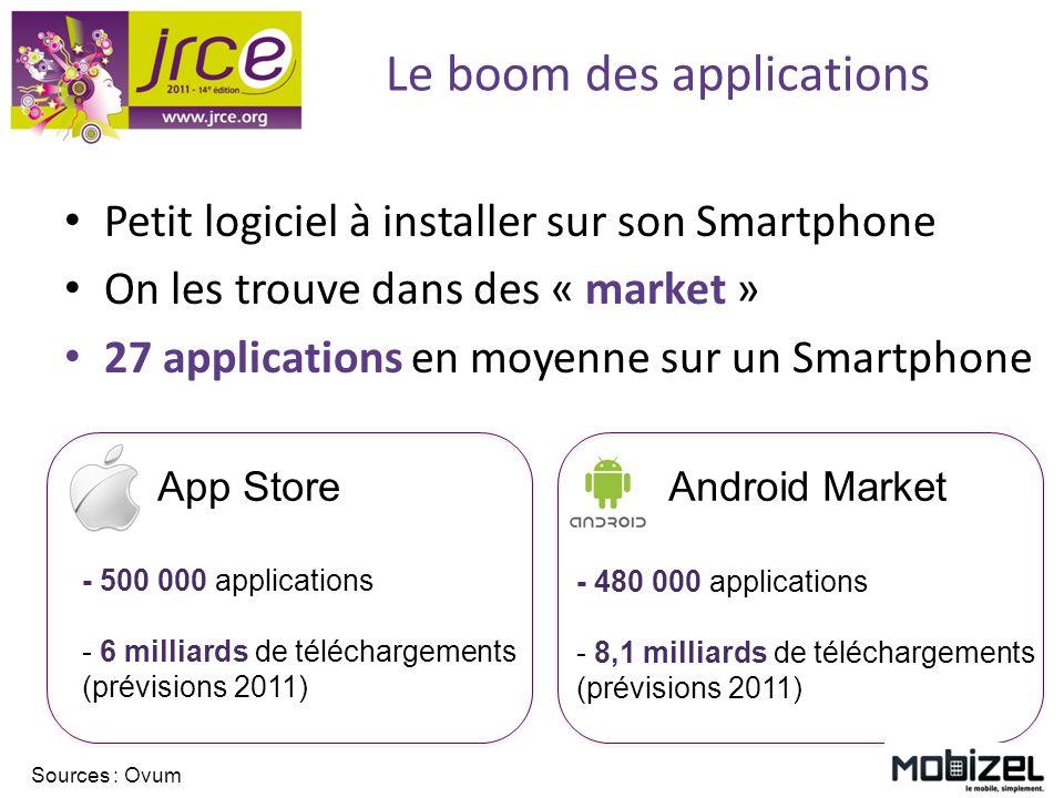 Le boom des applications Petit logiciel à installer sur son Smartphone On les trouve dans des « market » 27 applications en moyenne sur un Smartphone