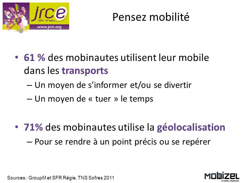 Pensez mobilité 61 % des mobinautes utilisent leur mobile dans les transports – Un moyen de sinformer et/ou se divertir – Un moyen de « tuer » le temp